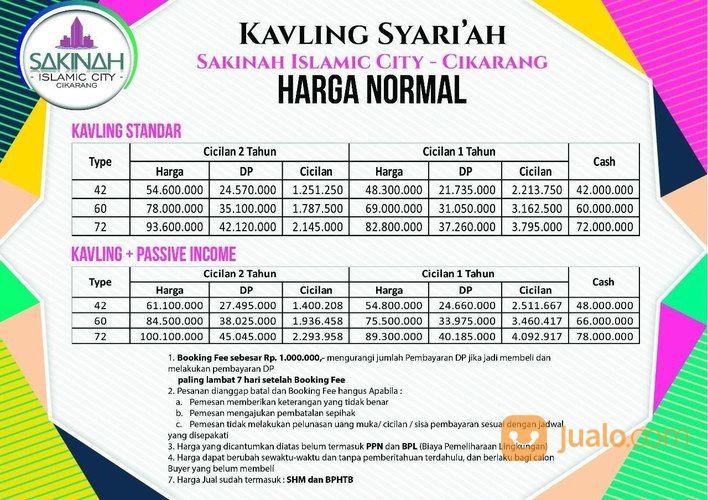 kpr syariah dan pasif income