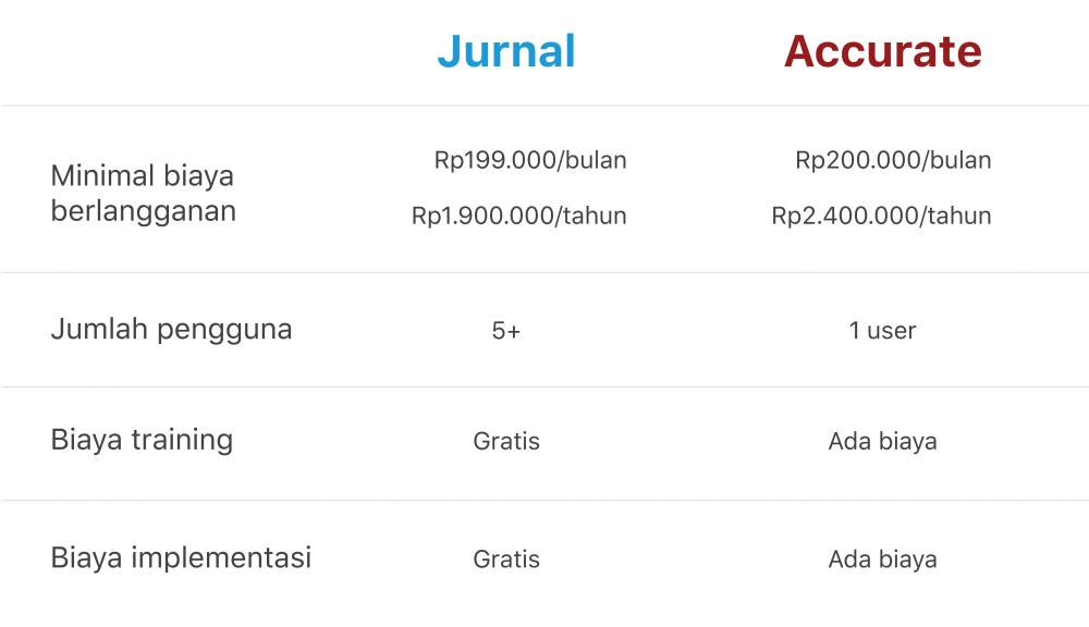 harga jurnal