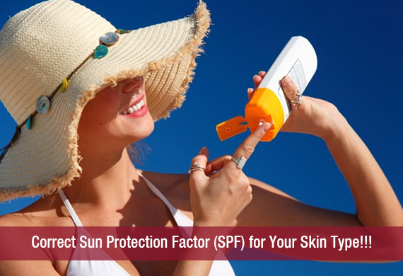 Correct Sun Protection Factor (SPF) for Your Skin Type!!!