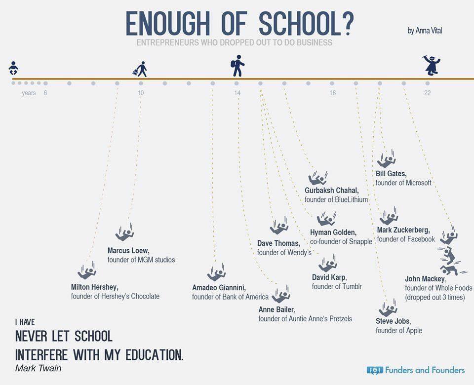 Enough of School