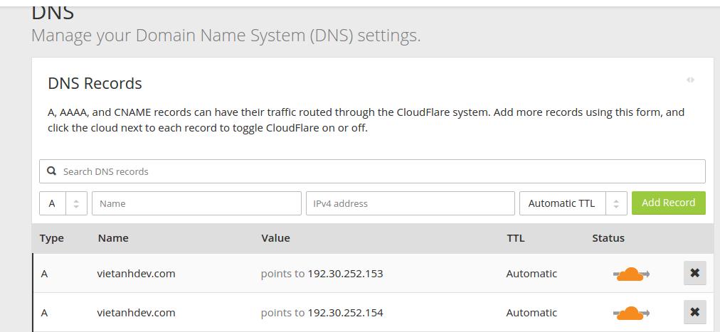 DNS Setup Github Pages