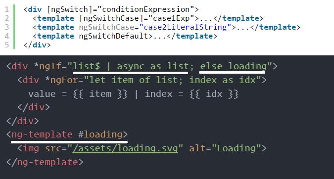 angular 4 ng-template