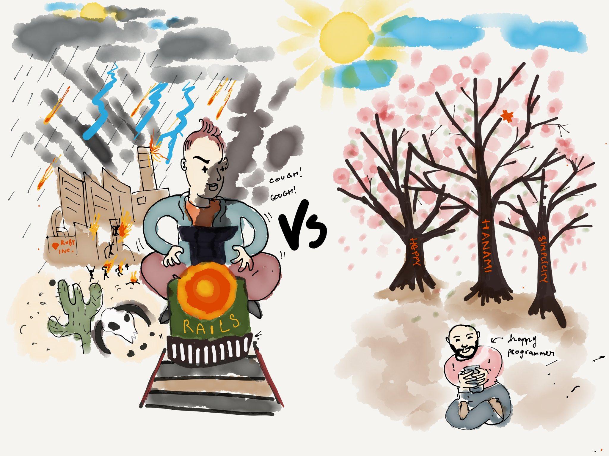 Rails vs Hanami