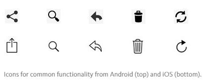 Icon những chức năng cơ bản của Android và iOS