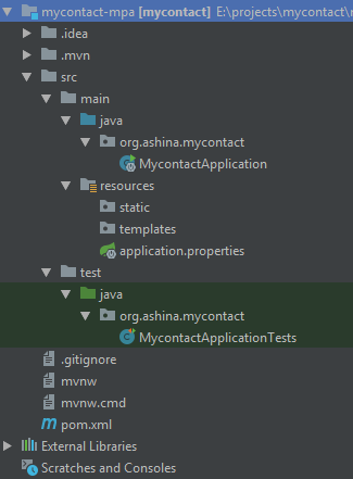MyContact source tree