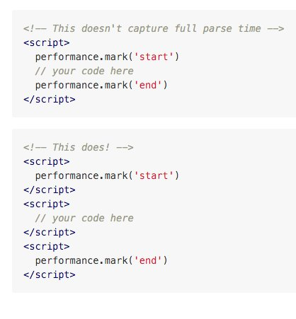 Measure JS Parse times through the User Timing API