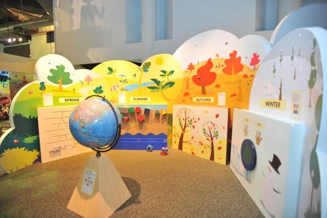 Exhibition Stand Activities : Kidsstop science centre open ticket discount