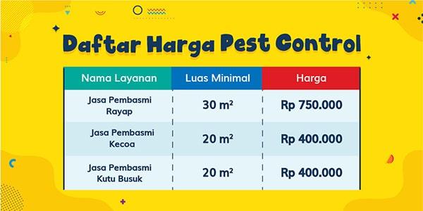 Pest Control KliknClean