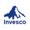 Invesco Global Listed Private Equity ETF