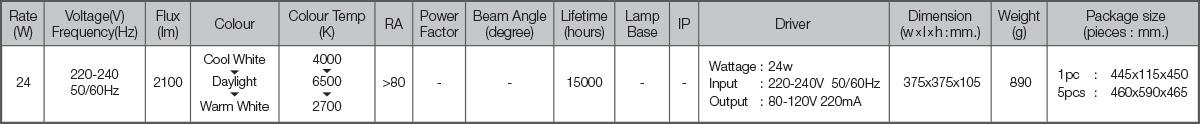 Led multi smart ceiling lamp circle spec