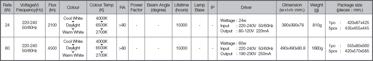 Led multi smart ceiling lamp helix spec