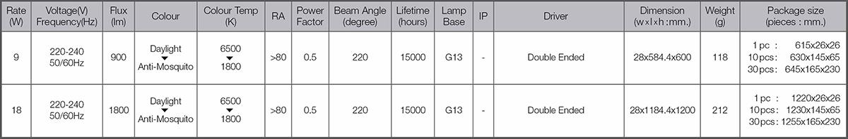 Led tube t8 anti mosquito switch spec