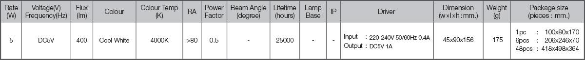 Led table lamp clip spec