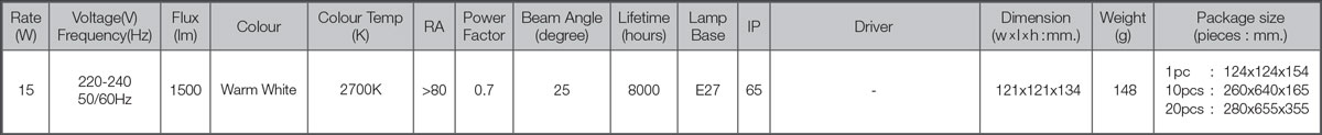 Led par38 beam 15w spec