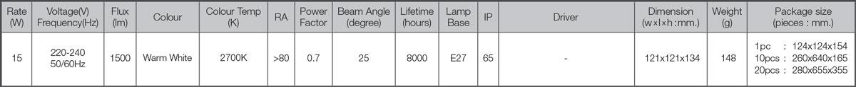 Led par38 beam 15w spec