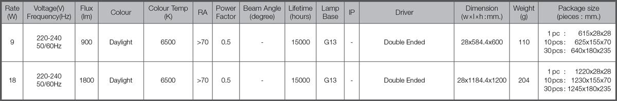 Led tube light sensor spec