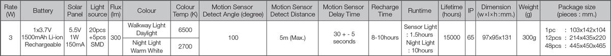 Led solar smart sensor twist 3w spec