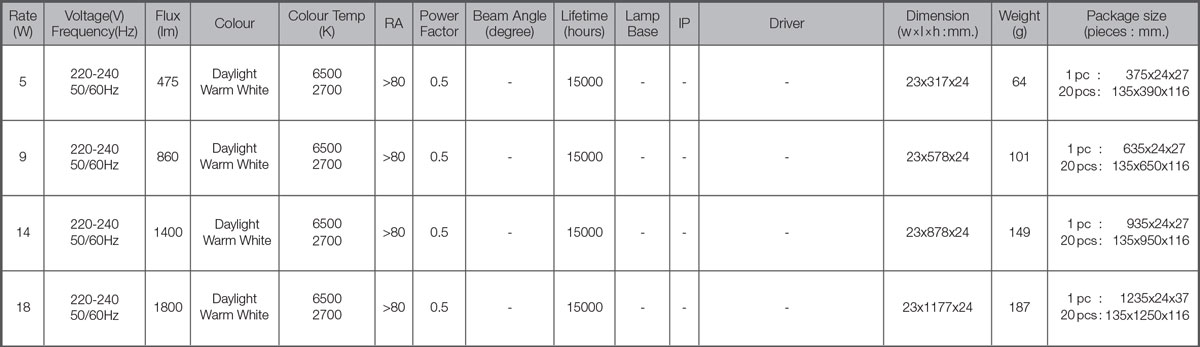 Led super slim spec