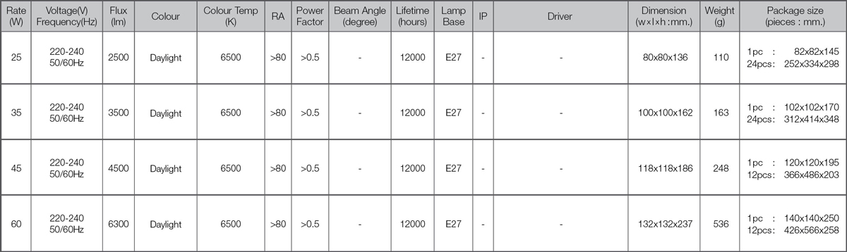 Led high watt t bulb bright spec