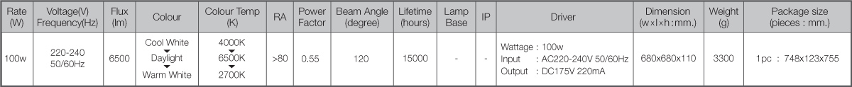 Led ms cl crystal edge 100w spec