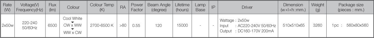Led ms cl pansy 2x50w spec