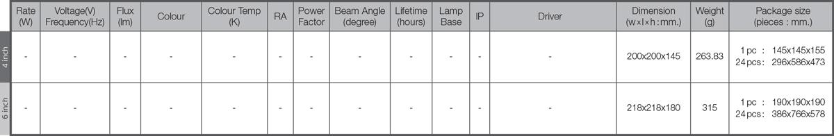 Downlight fixture onix spec
