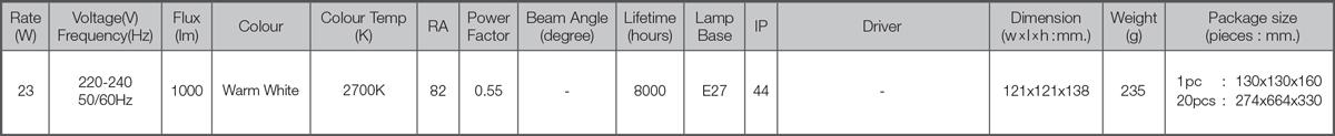 Compact par38 23w spec