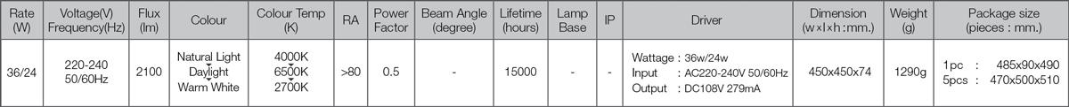 Led ms cl arctic gold spec