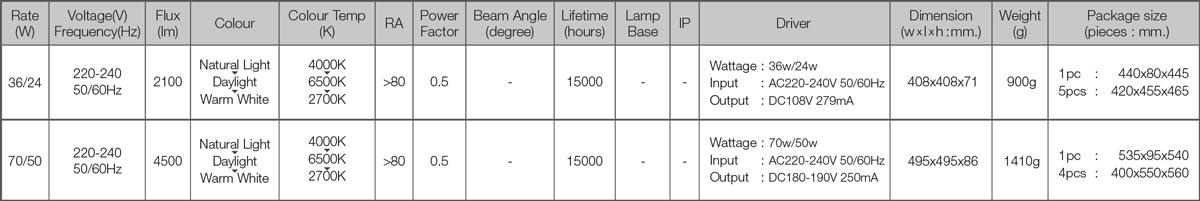 Led ms cl bronze spec