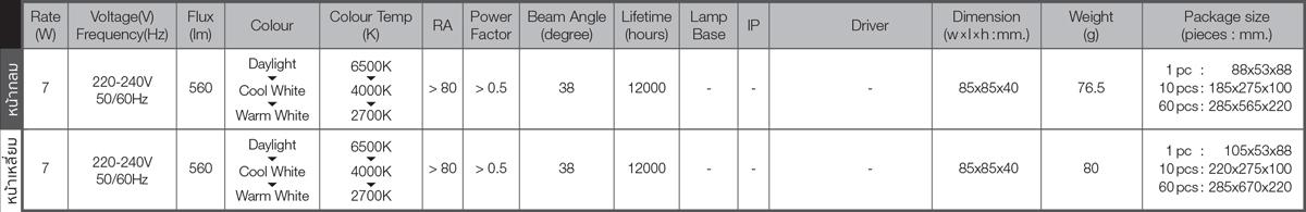 Led spotlight colour choice spec
