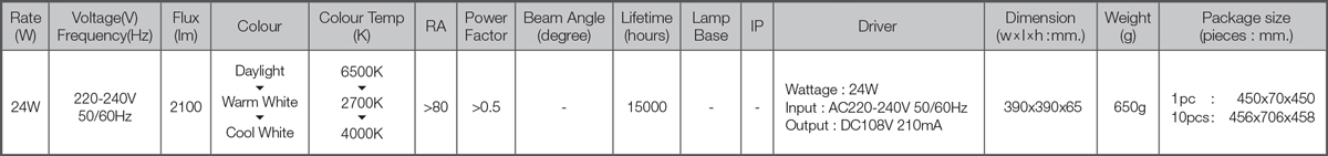 Led ceiling lamp moon colour switch circle 24w spec