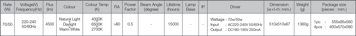 Led multi smart ceiling lamp fairy spec