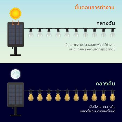 Solar festive light 3w web04