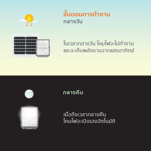 Solar floodlight ss solid web12