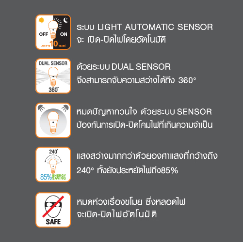 Bulb light sensor web 03
