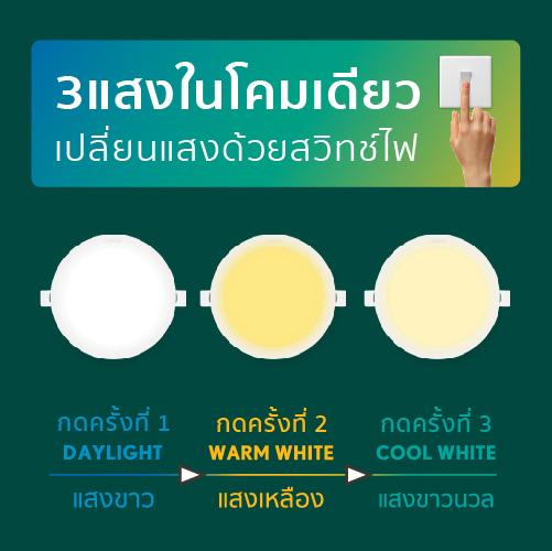Downlight colour switch decide circle web04