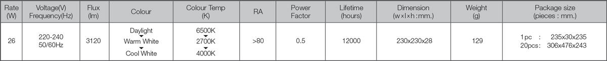 Lens module colour switch 26w spec