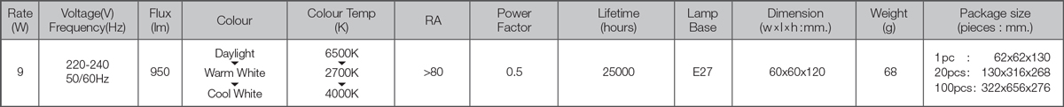 Bulb colour switch prefer 9w spec