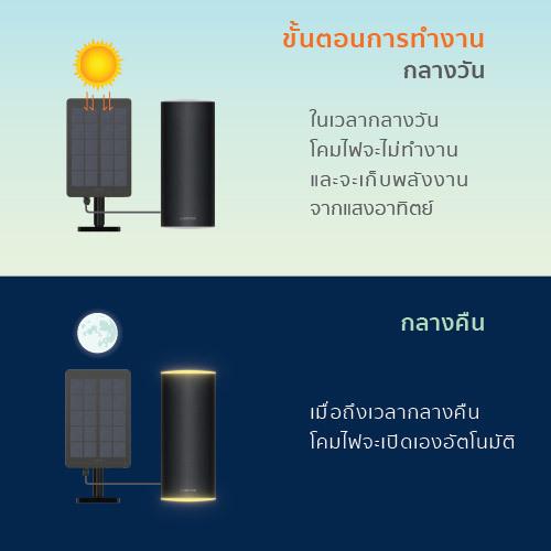 Solarss reflex web11
