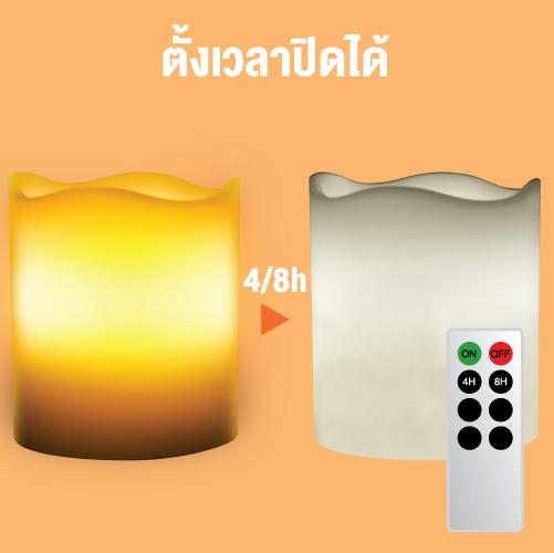 Candle lamp melt edge remote web4