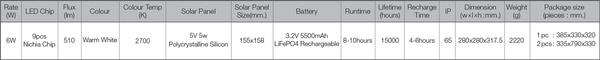Solar pole light smart sensor doric 6w spec