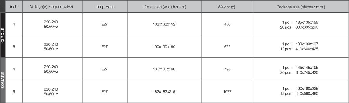 Downlight fixture surface spec