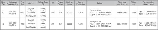 Panel light colour switch 42w spec
