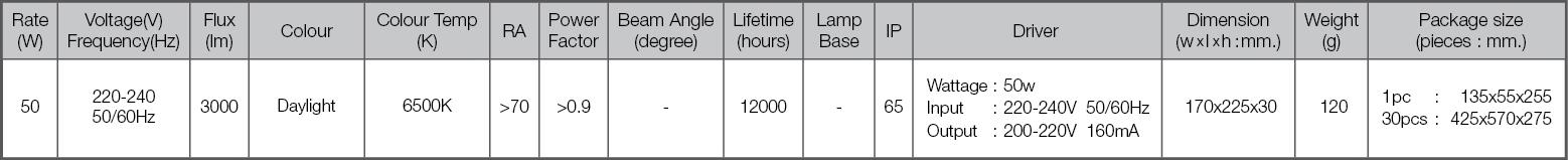 Led tungsten lamp 50w spec