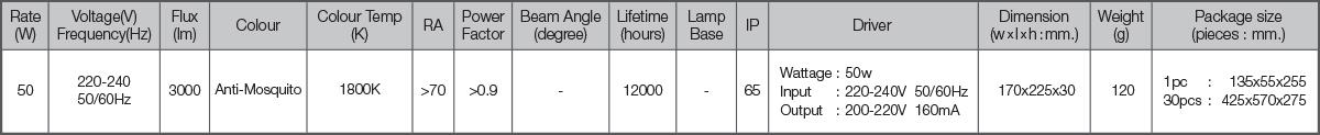 Led anti mosquito tungsten lamp 50w spec