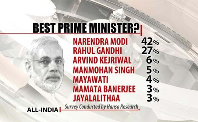 NDTV_Opinion_Poll__March_13___20140314061656___.jpg