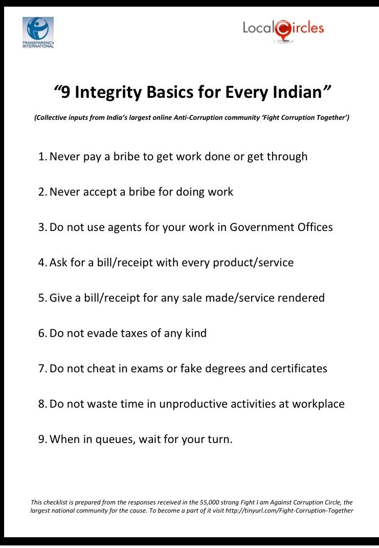 9_Integrity_Basics_for_Every_Indian___20151129050521___.jpg