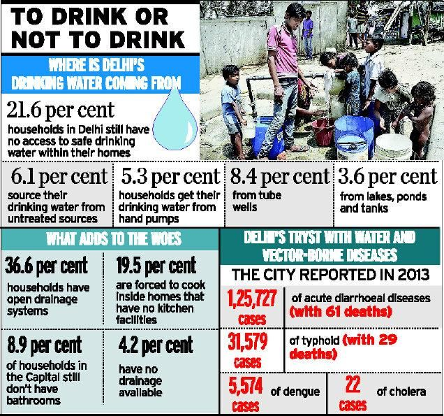 Water_situation_in_Delhi___20140728111620___.jpg