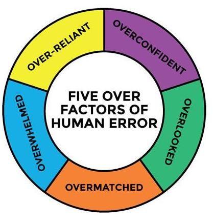 Human_Error___20140729015814___.JPG