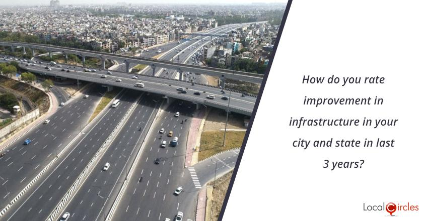 3 years of Uttar Pradesh Government: How do you rate improvement in infrastructure in your city and state in last 3 years? <br/> <br/>Kindly consider key parameters as new infrastructure like metro, roads, highways, etc.